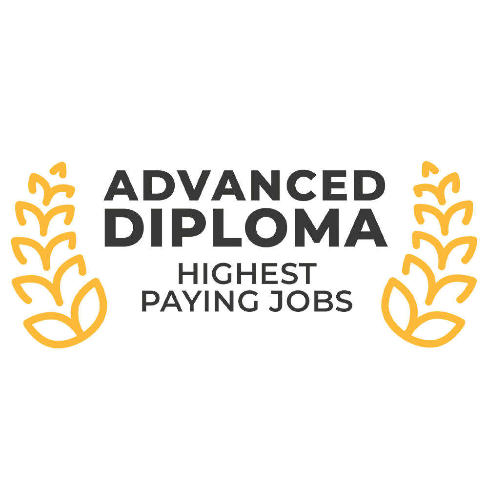 Advanced TEFL Diploma